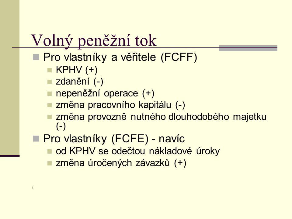 Ekonomická přidaná hodnota KPHV (+) zdanění (-) minimální požadovaný výnos (investovaný kapitál * WACC) EVA = rozdíl KPHV po zdanění - minimální požadovaný výnos Pro stanovení hodnoty podniku připočteme počáteční investovaný kapitál
