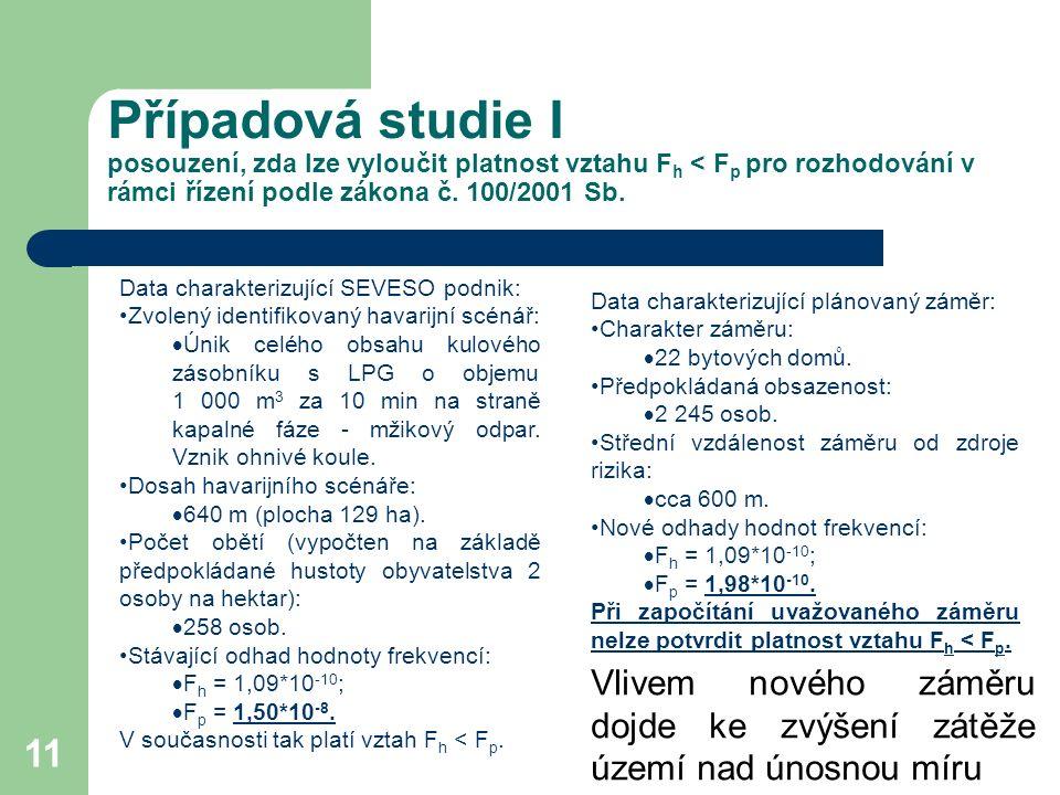 11 Případová studie I posouzení, zda lze vyloučit platnost vztahu F h < F p pro rozhodování v rámci řízení podle zákona č. 100/2001 Sb. Data charakter