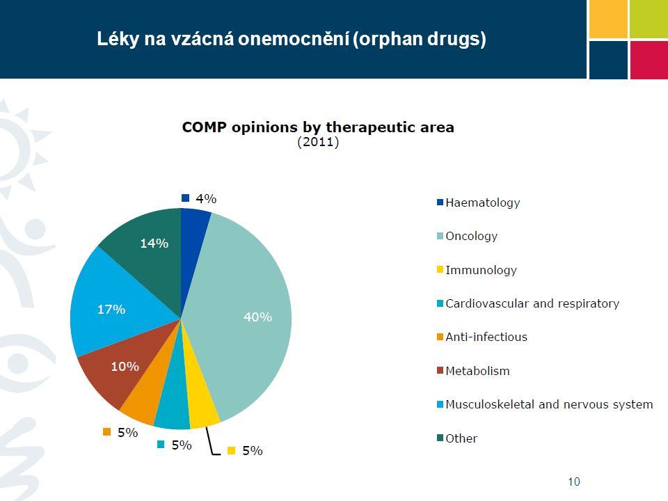 10 Léky na vzácná onemocnění (orphan drugs)