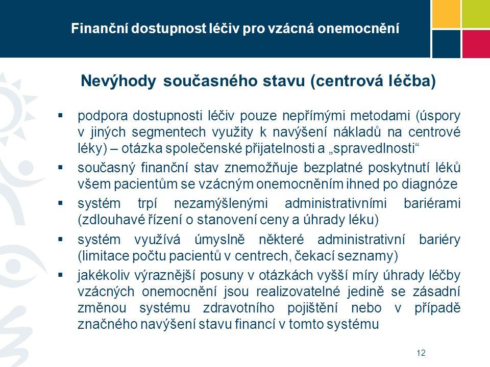 """12 Finanční dostupnost léčiv pro vzácná onemocnění Nevýhody současného stavu (centrová léčba)  podpora dostupnosti léčiv pouze nepřímými metodami (úspory v jiných segmentech využity k navýšení nákladů na centrové léky) – otázka společenské přijatelnosti a """"spravedlnosti  současný finanční stav znemožňuje bezplatné poskytnutí léků všem pacientům se vzácným onemocněním ihned po diagnóze  systém trpí nezamýšlenými administrativními bariérami (zdlouhavé řízení o stanovení ceny a úhrady léku)  systém využívá úmyslně některé administrativní bariéry (limitace počtu pacientů v centrech, čekací seznamy)  jakékoliv výraznější posuny v otázkách vyšší míry úhrady léčby vzácných onemocnění jsou realizovatelné jedině se zásadní změnou systému zdravotního pojištění nebo v případě značného navýšení stavu financí v tomto systému"""