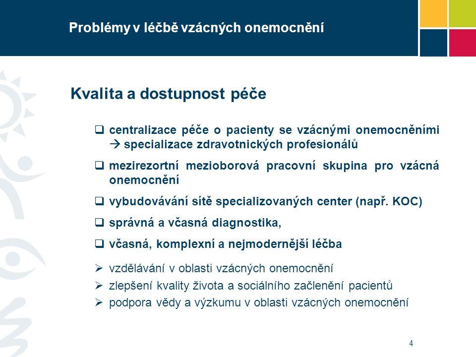 4 Problémy v léčbě vzácných onemocnění Kvalita a dostupnost péče  centralizace péče o pacienty se vzácnými onemocněními  specializace zdravotnických profesionálů  mezirezortní mezioborová pracovní skupina pro vzácná onemocnění  vybudovávání sítě specializovaných center (např.