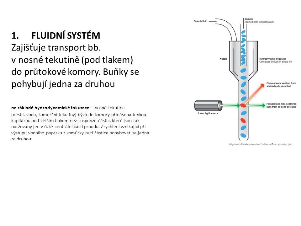 1.FLUIDNÍ SYSTÉM Zajišťuje transport bb. v nosné tekutině (pod tlakem) do průtokové komory. Buňky se pohybují jedna za druhou na základě hydrodynamick