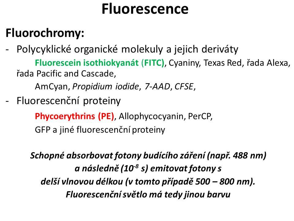 Fluorochromy: -Polycyklické organické molekuly a jejich deriváty Fluorescein isothiokyanát (FITC), Cyaniny, Texas Red, řada Alexa, řada Pacific and Ca