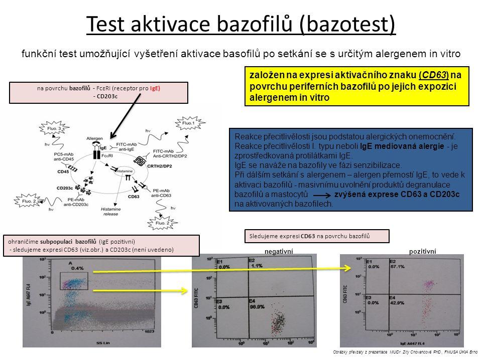 Test aktivace bazofilů (bazotest) funkční test umožňující vyšetření aktivace basofilů po setkání se s určitým alergenem in vitro Obrázky převzaty z prezentace MUDr.