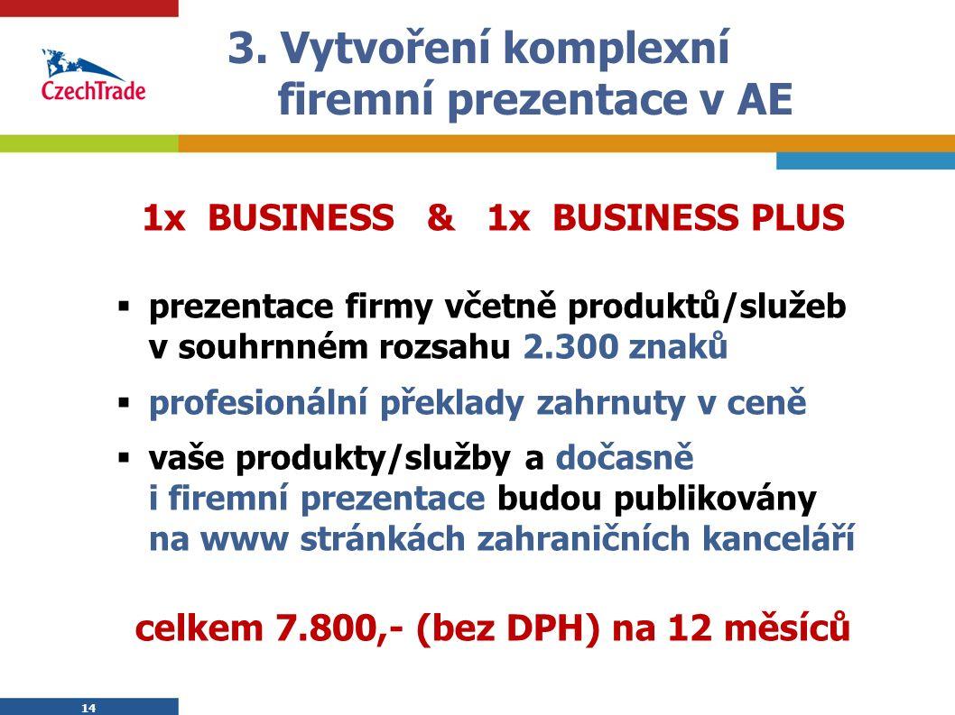 14 3. Vytvoření komplexní firemní prezentace v AE 1x BUSINESS & 1x BUSINESS PLUS  prezentace firmy včetně produktů/služeb v souhrnném rozsahu 2.300 z