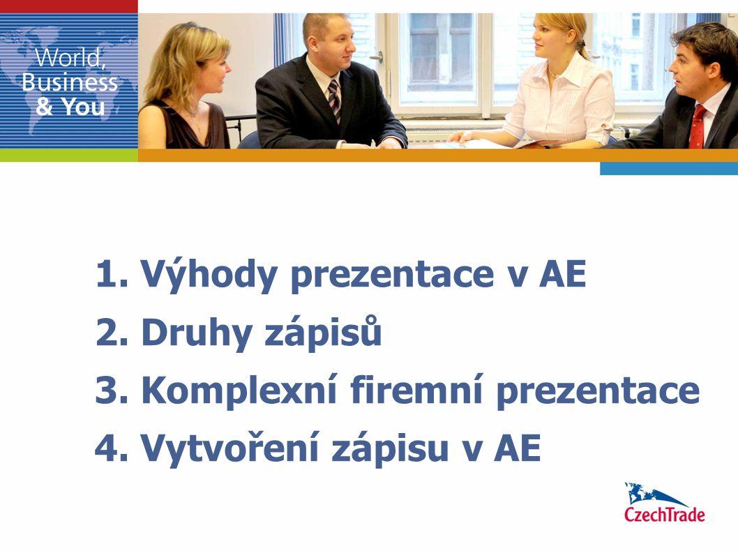 1. Výhody prezentace v AE 2. Druhy zápisů 3. Komplexní firemní prezentace 4. Vytvoření zápisu v AE