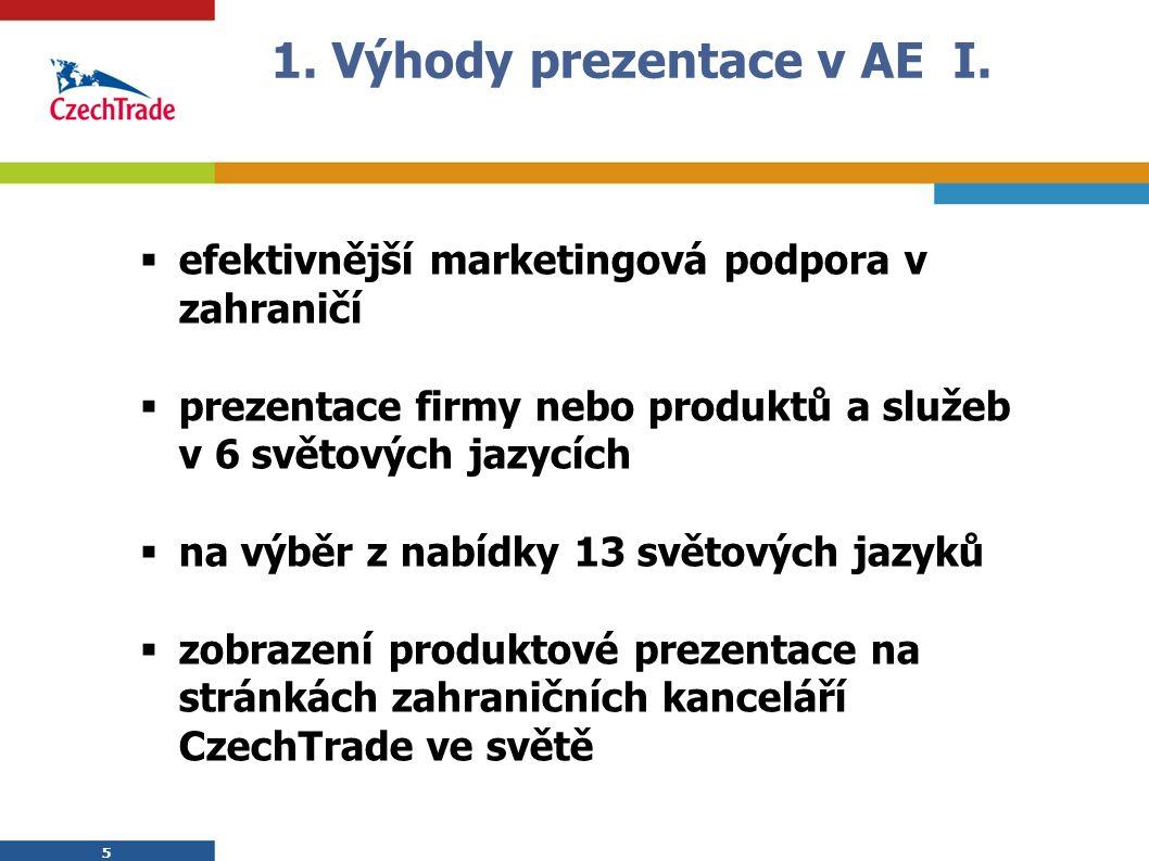 5 1. Výhody prezentace v AE I.  efektivnější marketingová podpora v zahraničí  prezentace firmy nebo produktů a služeb v 6 světových jazycích  na v