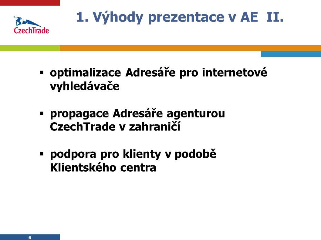 6 1. Výhody prezentace v AE II.  optimalizace Adresáře pro internetové vyhledávače  propagace Adresáře agenturou CzechTrade v zahraničí  podpora pr