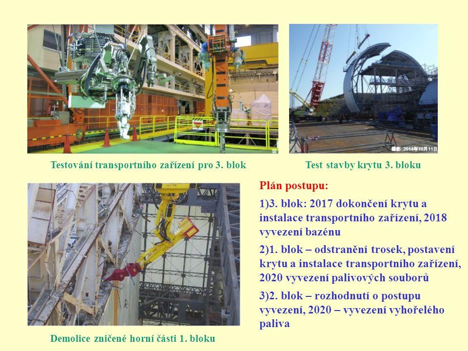 Plán postupu: 1)3. blok: 2017 dokončení krytu a instalace transportního zařízení, 2018 vyvezení bazénu 2)1. blok – odstranění trosek, postavení krytu