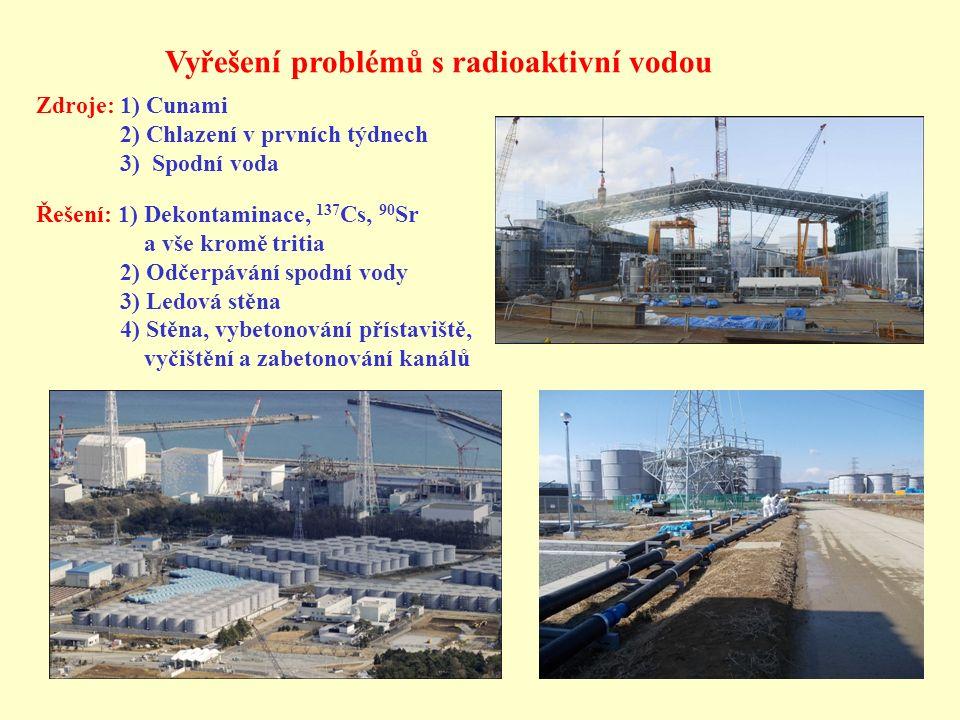 Vyřešení problémů s radioaktivní vodou Zdroje: 1) Cunami 2) Chlazení v prvních týdnech 3) Spodní voda Řešení: 1) Dekontaminace, 137 Cs, 90 Sr a vše kr