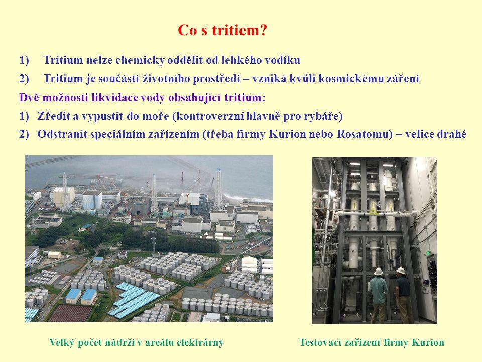 Co s tritiem? 1)Tritium nelze chemicky oddělit od lehkého vodíku 2)Tritium je součástí životního prostředí – vzniká kvůli kosmickému záření Dvě možnos