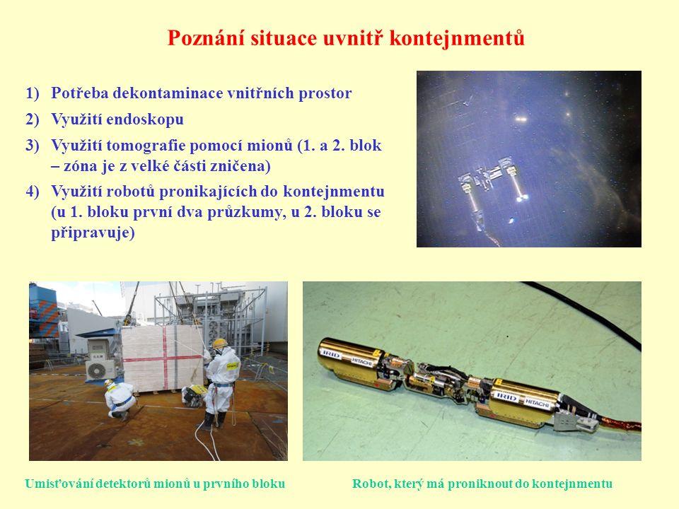 Poznání situace uvnitř kontejnmentů 1)Potřeba dekontaminace vnitřních prostor 2)Využití endoskopu 3)Využití tomografie pomocí mionů (1. a 2. blok – zó