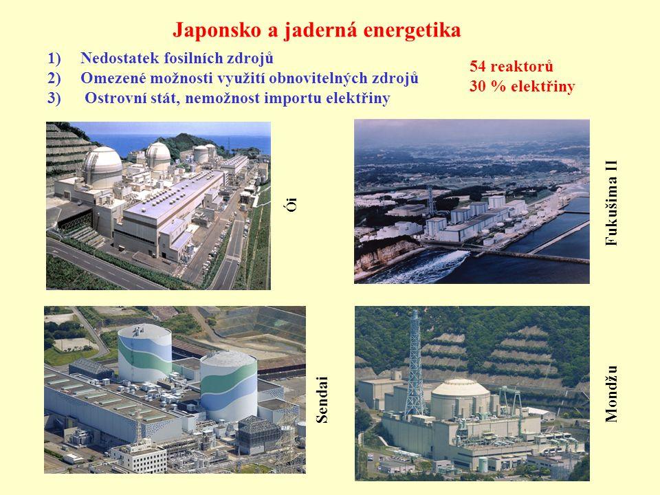 Japonsko a jaderná energetika 1)Nedostatek fosilních zdrojů 2)Omezené možnosti využití obnovitelných zdrojů 3) Ostrovní stát, nemožnost importu elektřiny Ói Fukušima II Mondžu Sendai 54 reaktorů 30 % elektřiny