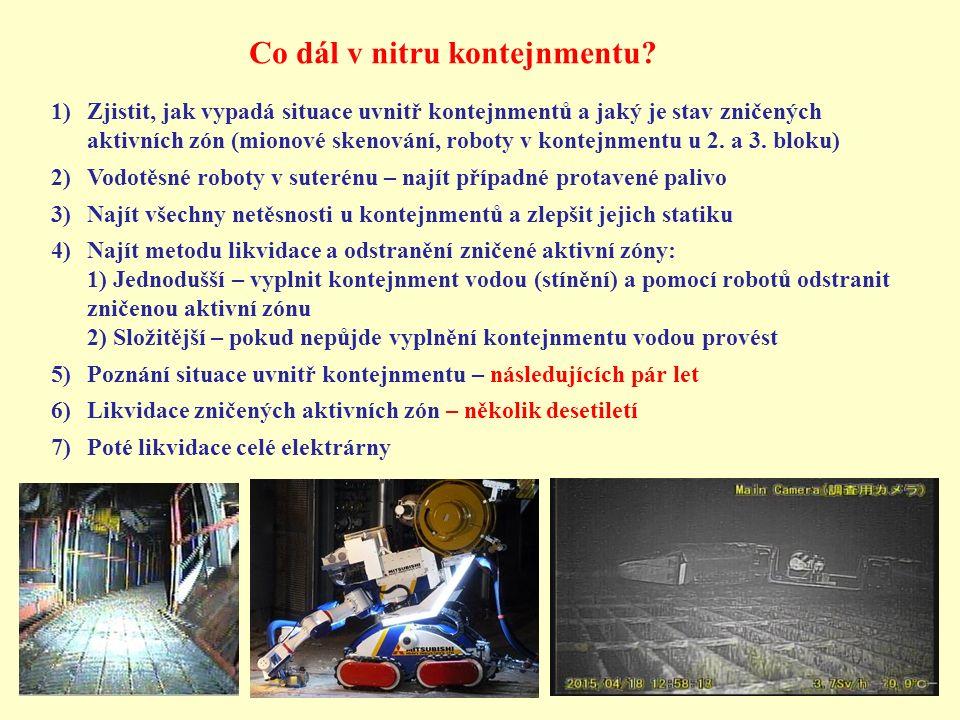 Co dál v nitru kontejnmentu? 1)Zjistit, jak vypadá situace uvnitř kontejnmentů a jaký je stav zničených aktivních zón (mionové skenování, roboty v kon