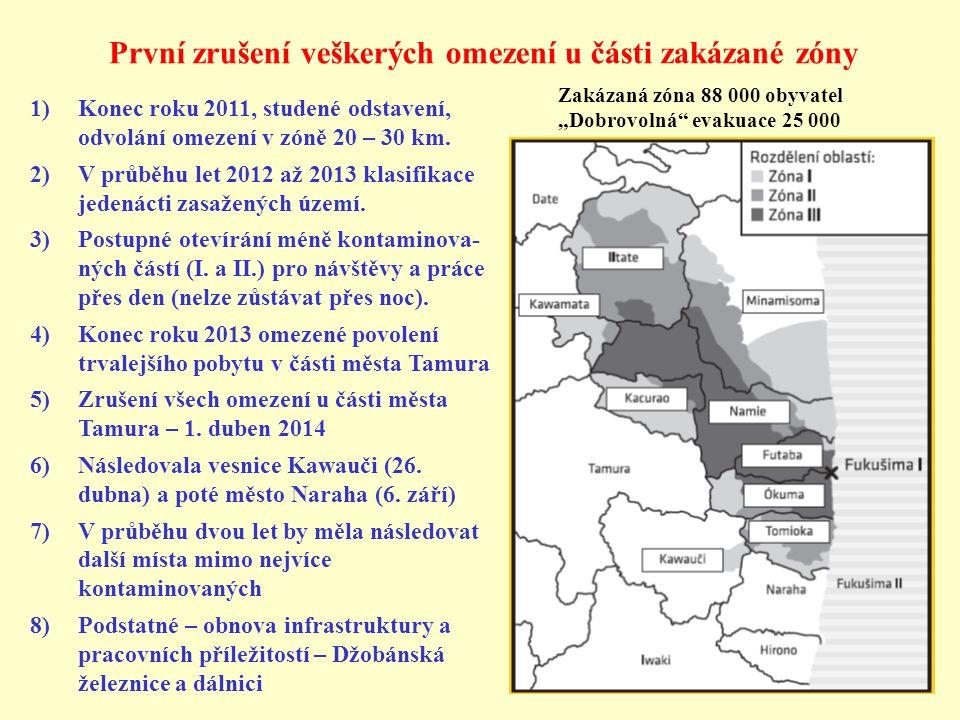 První zrušení veškerých omezení u části zakázané zóny 1)Konec roku 2011, studené odstavení, odvolání omezení v zóně 20 – 30 km. 2)V průběhu let 2012 a