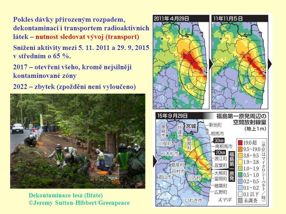 Dekontaminace lesa (Iitate) ©Jeremy Sutton-Hibbert/Greenpeace Pokles dávky přirozeným rozpadem, dekontaminaci i transportem radioaktivních látek – nutnost sledovat vývoj (transport) Snížení aktivity mezi 5.