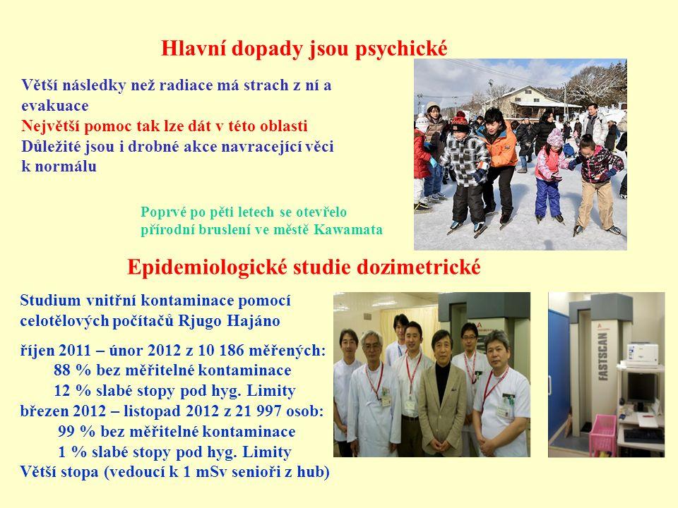 Epidemiologické studie dozimetrické Studium vnitřní kontaminace pomocí celotělových počítačů Rjugo Hajáno říjen 2011 – únor 2012 z 10 186 měřených: 88 % bez měřitelné kontaminace 12 % slabé stopy pod hyg.