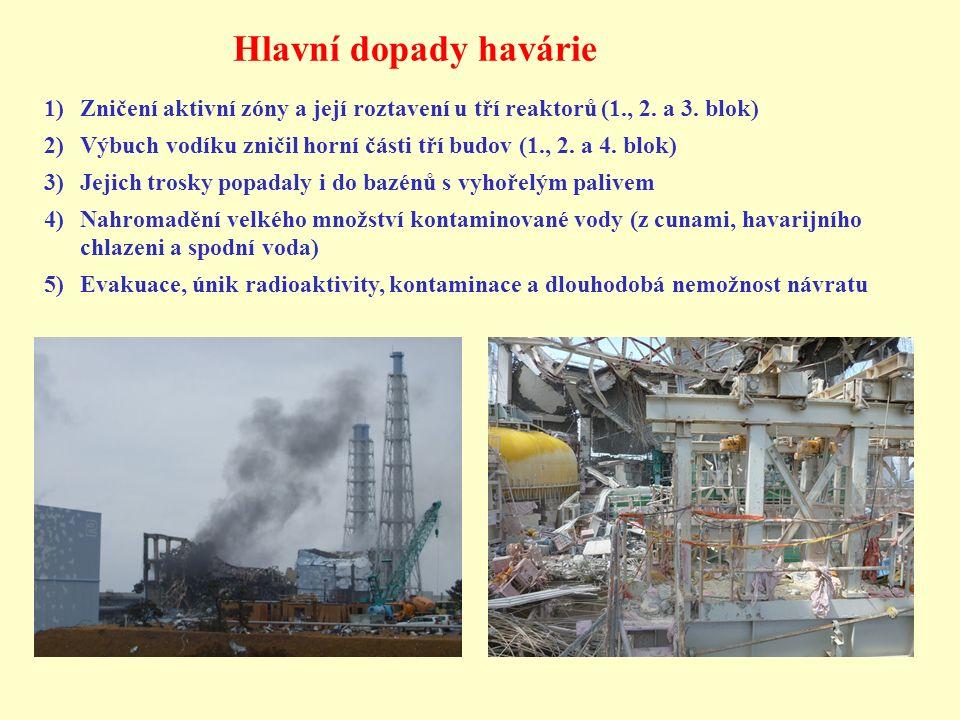 Hlavní dopady havárie 1)Zničení aktivní zóny a její roztavení u tří reaktorů (1., 2. a 3. blok) 2)Výbuch vodíku zničil horní části tří budov (1., 2. a