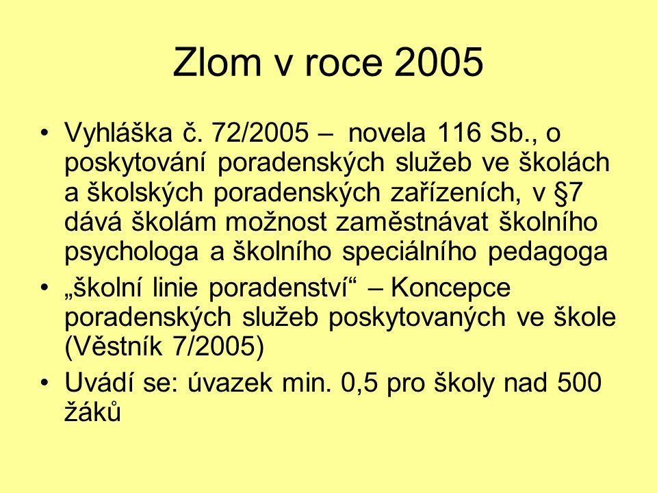 Zlom v roce 2005 Vyhláška č.