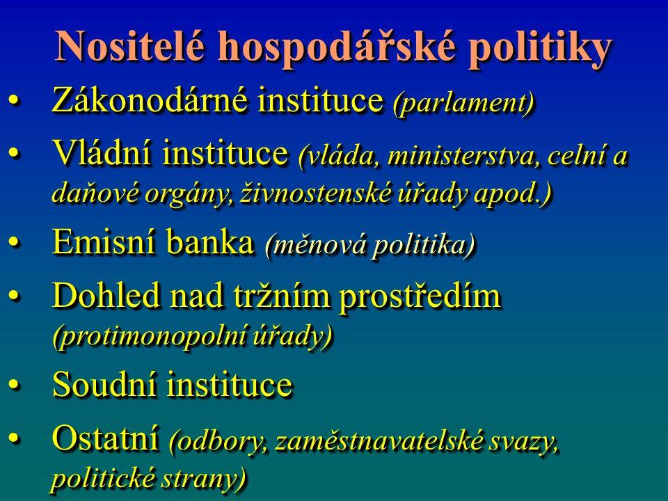 Nositelé hospodářské politiky Zákonodárné instituce (parlament)Zákonodárné instituce (parlament) Vládní instituce (vláda, ministerstva, celní a daňové orgány, živnostenské úřady apod.)Vládní instituce (vláda, ministerstva, celní a daňové orgány, živnostenské úřady apod.) Emisní banka (měnová politika)Emisní banka (měnová politika) Dohled nad tržním prostředím (protimonopolní úřady)Dohled nad tržním prostředím (protimonopolní úřady) Soudní instituceSoudní instituce Ostatní (odbory, zaměstnavatelské svazy, politické strany)Ostatní (odbory, zaměstnavatelské svazy, politické strany) Zákonodárné instituce (parlament)Zákonodárné instituce (parlament) Vládní instituce (vláda, ministerstva, celní a daňové orgány, živnostenské úřady apod.)Vládní instituce (vláda, ministerstva, celní a daňové orgány, živnostenské úřady apod.) Emisní banka (měnová politika)Emisní banka (měnová politika) Dohled nad tržním prostředím (protimonopolní úřady)Dohled nad tržním prostředím (protimonopolní úřady) Soudní instituceSoudní instituce Ostatní (odbory, zaměstnavatelské svazy, politické strany)Ostatní (odbory, zaměstnavatelské svazy, politické strany)
