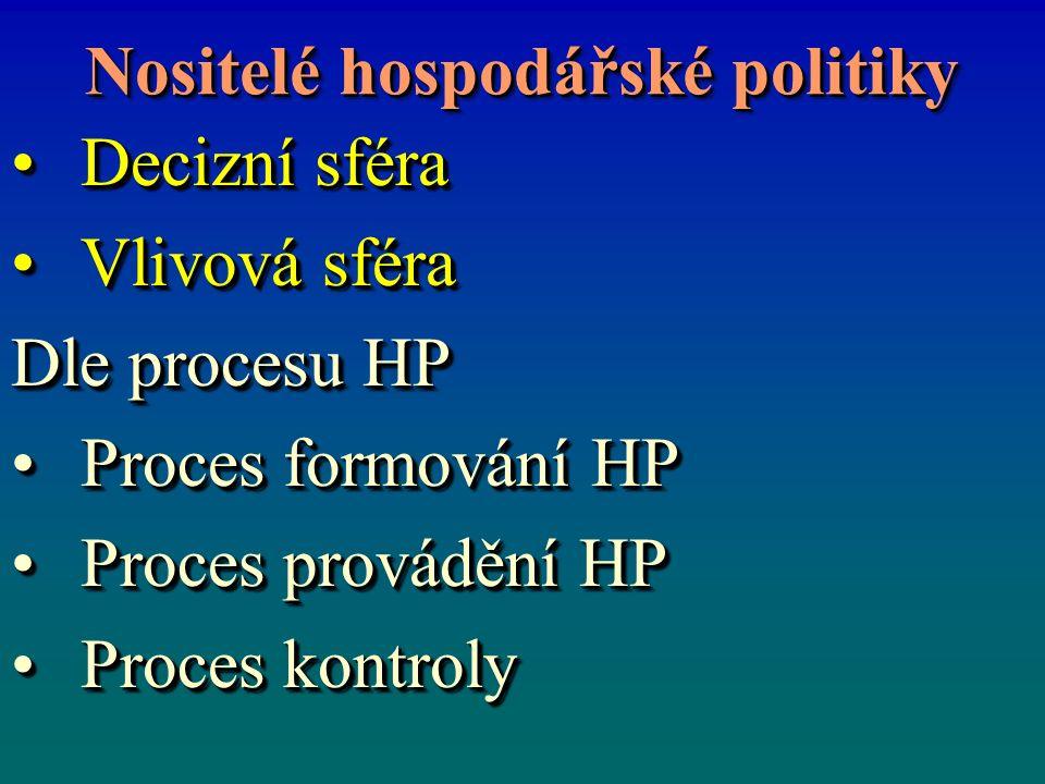 Nositelé hospodářské politiky Decizní sféraDecizní sféra Vlivová sféraVlivová sféra Dle procesu HP Proces formování HPProces formování HP Proces prová