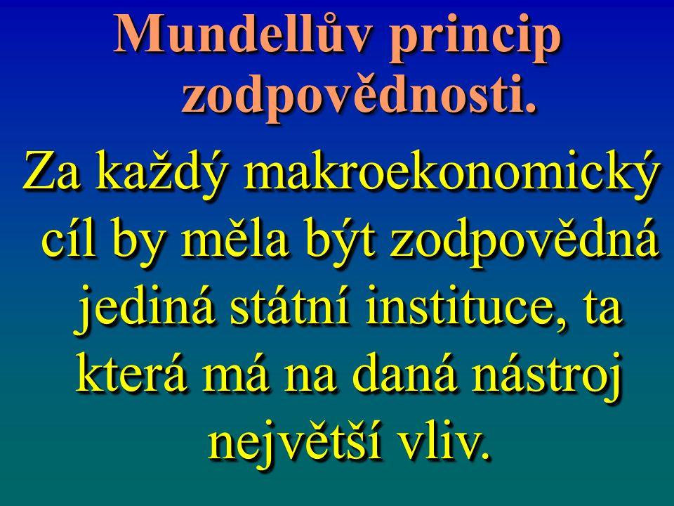 Mundellův princip zodpovědnosti. Za každý makroekonomický cíl by měla být zodpovědná jediná státní instituce, ta která má na daná nástroj největší vli