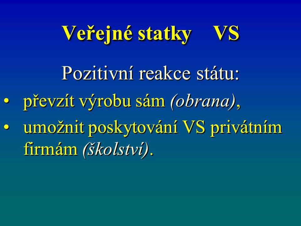 Veřejné statky VS Pozitivní reakce státu: převzít výrobu sám (obrana), umožnit poskytování VS privátním firmám (školství).