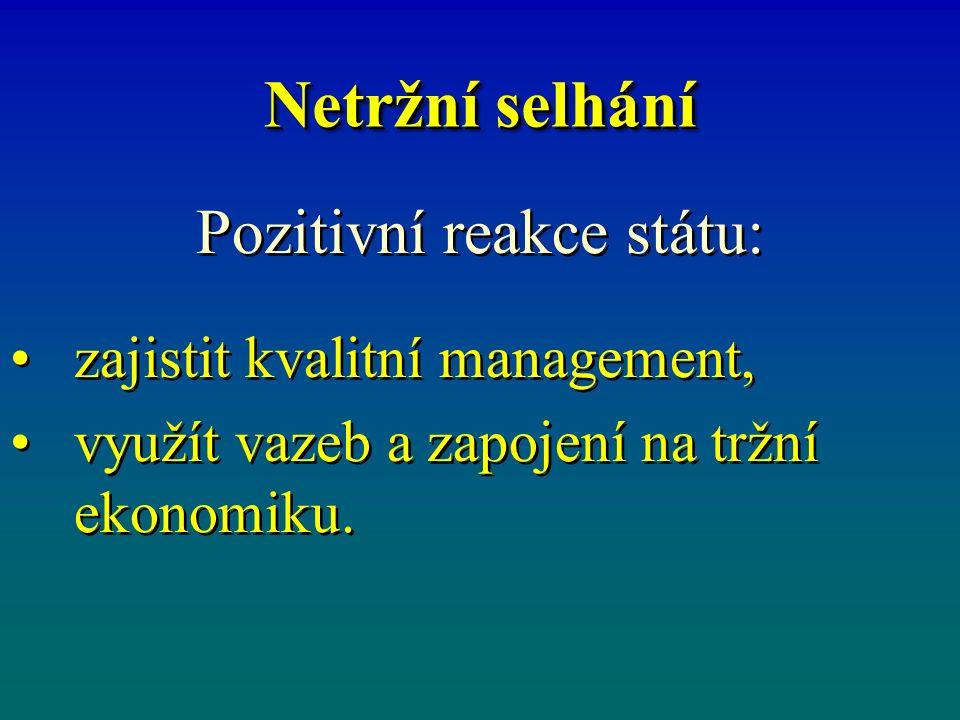 Netržní selhání Pozitivní reakce státu: zajistit kvalitní management, využít vazeb a zapojení na tržní ekonomiku. Pozitivní reakce státu: zajistit kva