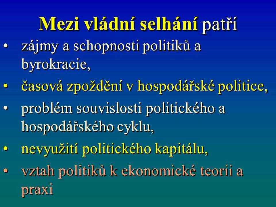 Mezi vládní selhání patří zájmy a schopnosti politiků a byrokracie, časová zpoždění v hospodářské politice, problém souvislosti politického a hospodář