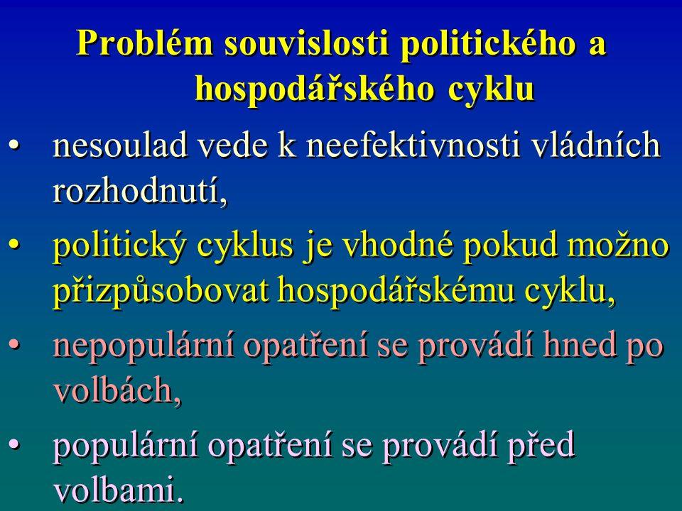 Problém souvislosti politického a hospodářského cyklu nesoulad vede k neefektivnosti vládních rozhodnutí, politický cyklus je vhodné pokud možno přizpůsobovat hospodářskému cyklu, nepopulární opatření se provádí hned po volbách, populární opatření se provádí před volbami.