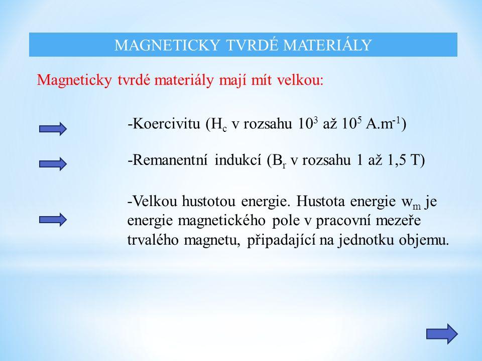 Magneticky tvrdé materiály mají mít velkou: -Koercivitu (H c v rozsahu 10 3 až 10 5 A.m -1 ) -Remanentní indukcí (B r v rozsahu 1 až 1,5 T) -Velkou hu