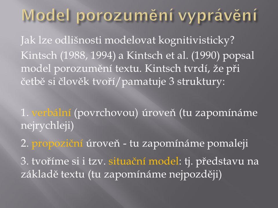 Jak lze odlišnosti modelovat kognitivisticky. Kintsch (1988, 1994) a Kintsch et al.
