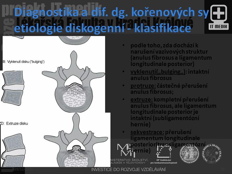 """podle toho, zda dochází k narušení vazivových struktur (anulus fibrosus a ligamentum longitudinale posterior) vyklenutí(""""bulging""""): intaktní anulus fi"""