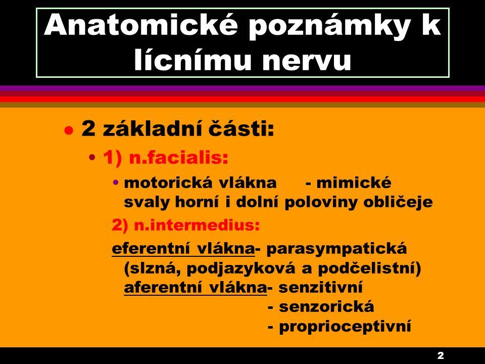 2 Anatomické poznámky k lícnímu nervu l 2 základní části: 1) n.facialis: motorická vlákna- mimické svaly horní i dolní poloviny obličeje 2) n.intermedius: eferentní vlákna- parasympatická (slzná, podjazyková a podčelistní) aferentní vlákna- senzitivní - senzorická - proprioceptivní
