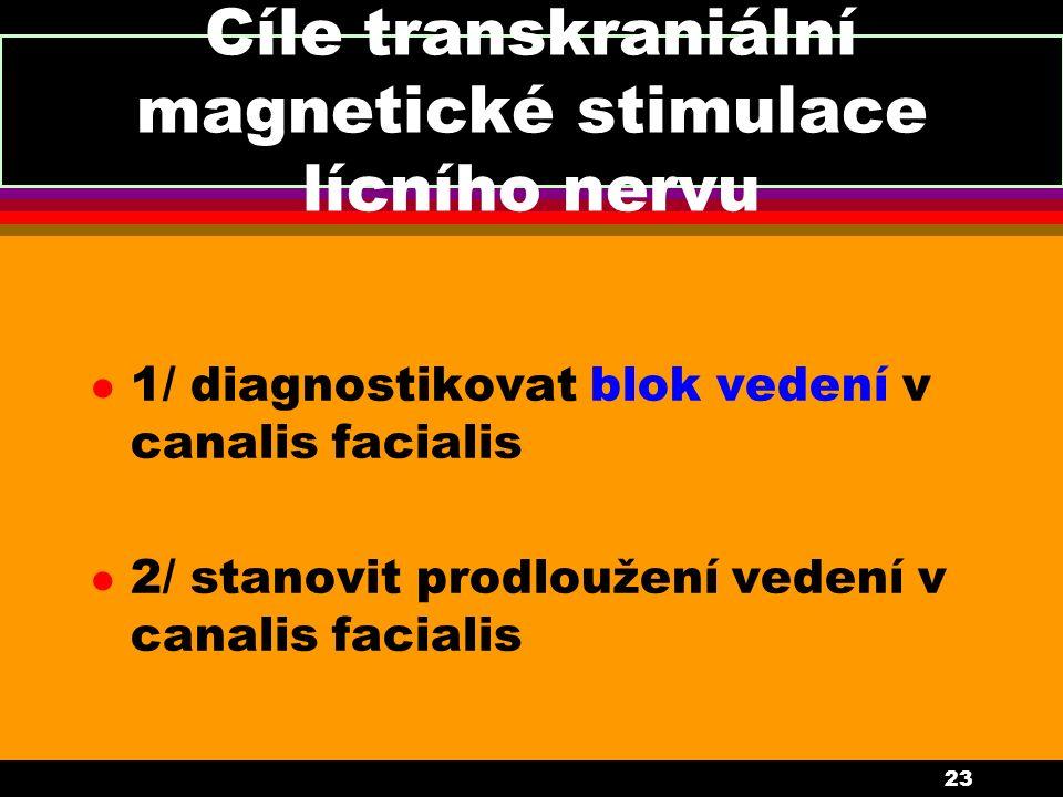 23 Cíle transkraniální magnetické stimulace lícního nervu l 1/ diagnostikovat blok vedení v canalis facialis l 2/ stanovit prodloužení vedení v canalis facialis
