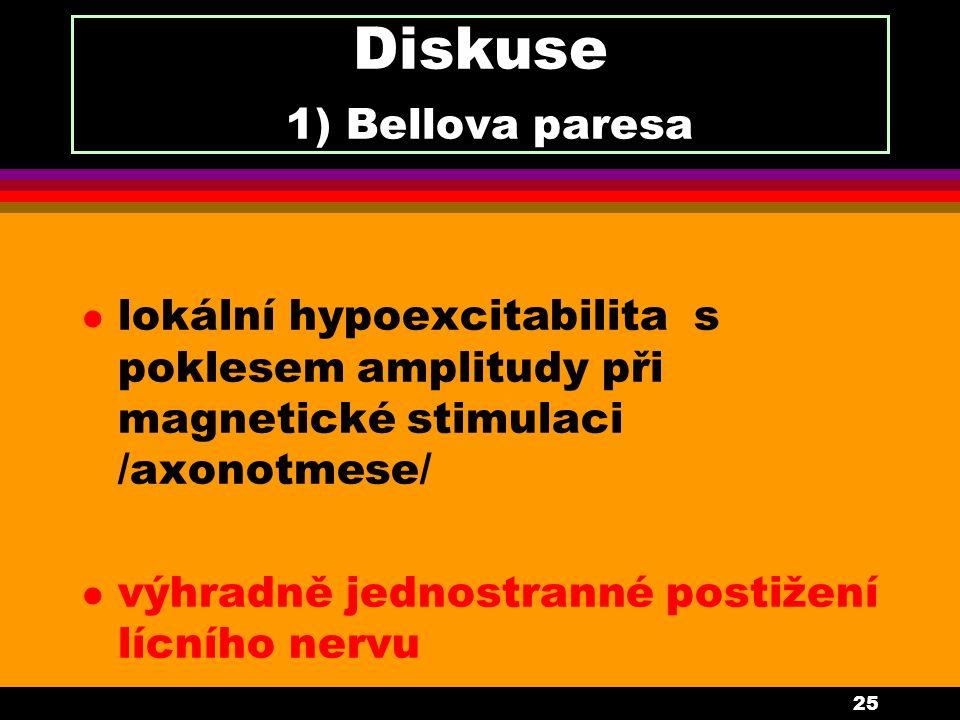 25 Diskuse 1) Bellova paresa l lokální hypoexcitabilita s poklesem amplitudy při magnetické stimulaci /axonotmese/ l výhradně jednostranné postižení lícního nervu