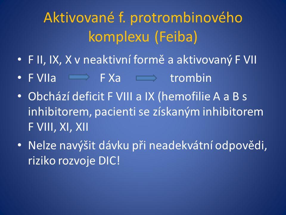 Aktivované f.