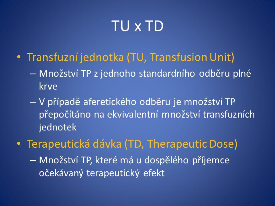 TU x TD Transfuzní jednotka (TU, Transfusion Unit) – Množství TP z jednoho standardního odběru plné krve – V případě aferetického odběru je množství TP přepočítáno na ekvivalentní množství transfuzních jednotek Terapeutická dávka (TD, Therapeutic Dose) – Množství TP, které má u dospělého příjemce očekávaný terapeutický efekt