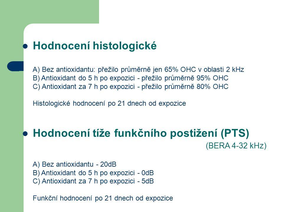 Hodnocení histologické A) Bez antioxidantu: přežilo průměrně jen 65% OHC v oblasti 2 kHz B) Antioxidant do 5 h po expozici - přežilo průměrně 95% OHC C) Antioxidant za 7 h po expozici - přežilo průměrně 80% OHC Histologické hodnocení po 21 dnech od expozice Hodnocení tíže funkčního postižení (PTS) (BERA 4-32 kHz) A) Bez antioxidantu - 20dB B) Antioxidant do 5 h po expozici - 0dB C) Antioxidant za 7 h po expozici - 5dB Funkční hodnocení po 21 dnech od expozice