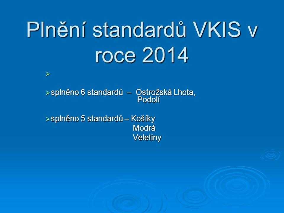 Provozní doba pro veřejnost  4 knihovny + 3 splňují tento standart Podolí5 hod.