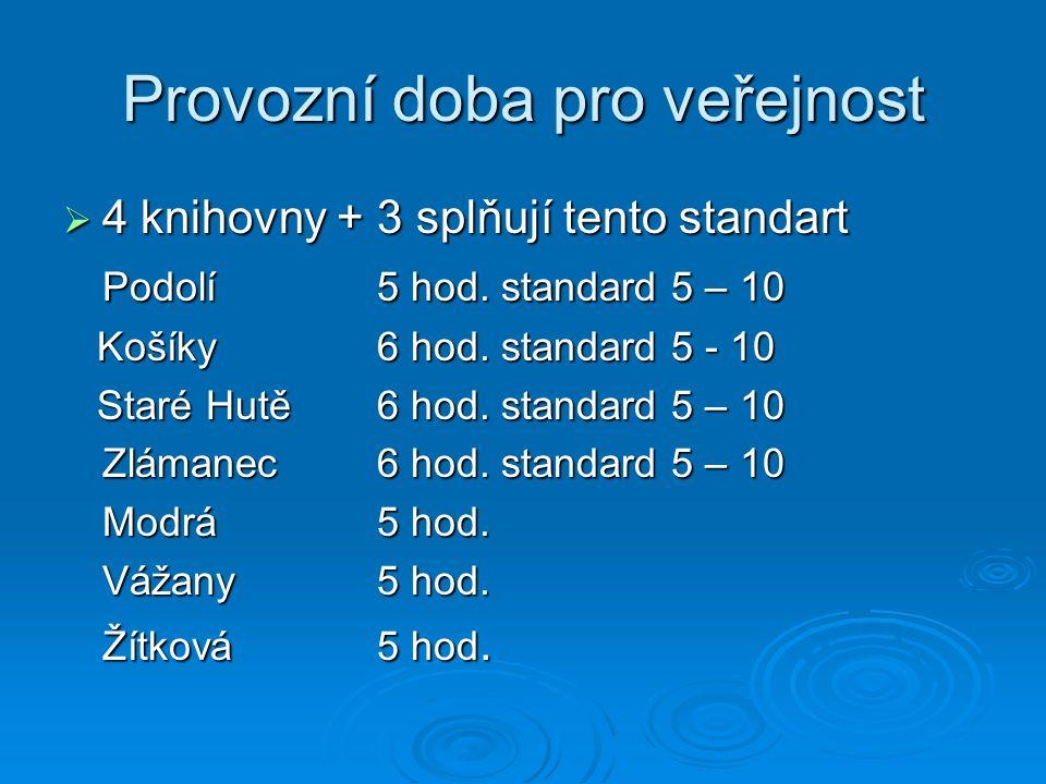 Provozní doba pro veřejnost  4 knihovny + 3 splňují tento standart Podolí5 hod. standard 5 – 10 Košíky6 hod. standard 5 - 10 Košíky6 hod. standard 5