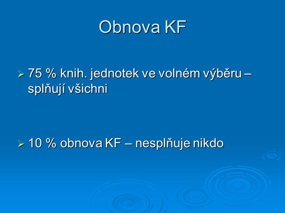 Obnova KF  75 % knih. jednotek ve volném výběru – splňují všichni  10 % obnova KF – nesplňuje nikdo