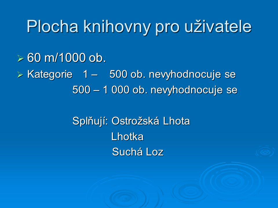 Plocha knihovny pro uživatele  60 m/1000 ob.  Kategorie 1 – 500 ob. nevyhodnocuje se 500 – 1 000 ob. nevyhodnocuje se Splňují: Ostrožská Lhota Lhotk