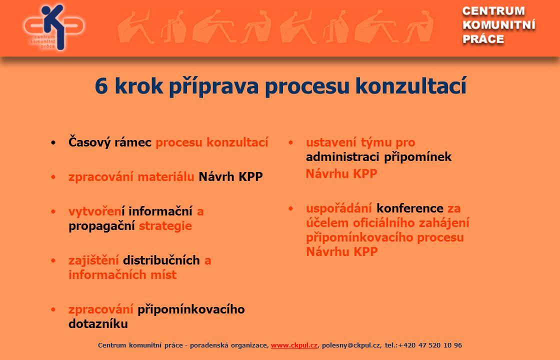 Centrum komunitní práce - poradenská organizace, www.ckpul.cz, polesny@ckpul.cz, tel.:+420 47 520 10 96www.ckpul.cz 6 krok příprava procesu konzultací
