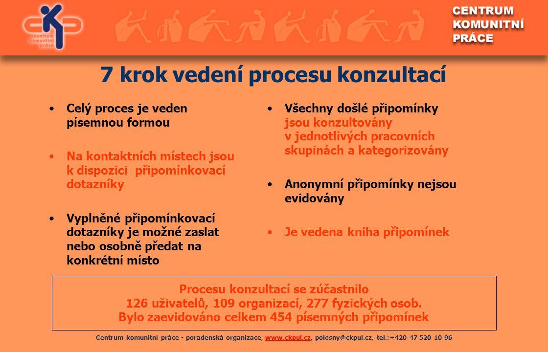 Centrum komunitní práce - poradenská organizace, www.ckpul.cz, polesny@ckpul.cz, tel.:+420 47 520 10 96www.ckpul.cz 7 krok vedení procesu konzultací C
