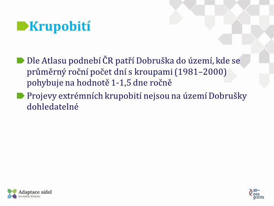 Krupobití Dle Atlasu podnebí ČR patří Dobruška do území, kde se průměrný roční počet dní s kroupami (1981–2000) pohybuje na hodnotě 1-1,5 dne ročně Pr