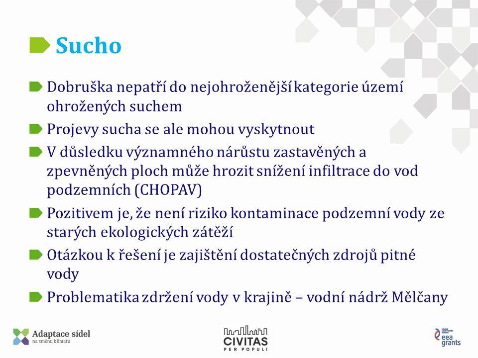 www.adaptacesidel.cz Děkujeme za pozornost