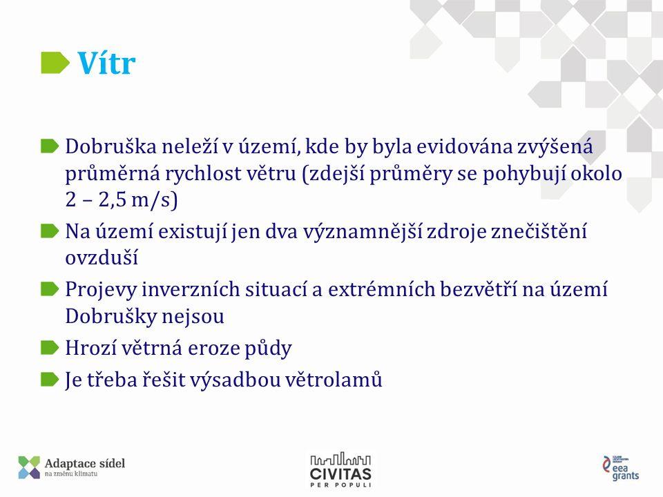 Vítr Dobruška neleží v území, kde by byla evidována zvýšená průměrná rychlost větru (zdejší průměry se pohybují okolo 2 – 2,5 m/s) Na území existují j