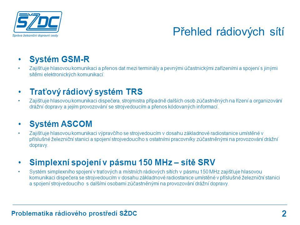 Základní rádiové spojení Rádiové spojení, které na trati vybavené příslušnou rádiovou infrastrukturou umožňuje s předepsanou kvalitou plnohodnotnou hlasovou komunikaci mezi strojvedoucím a dispečerem a mezi strojvedoucími navzájem.