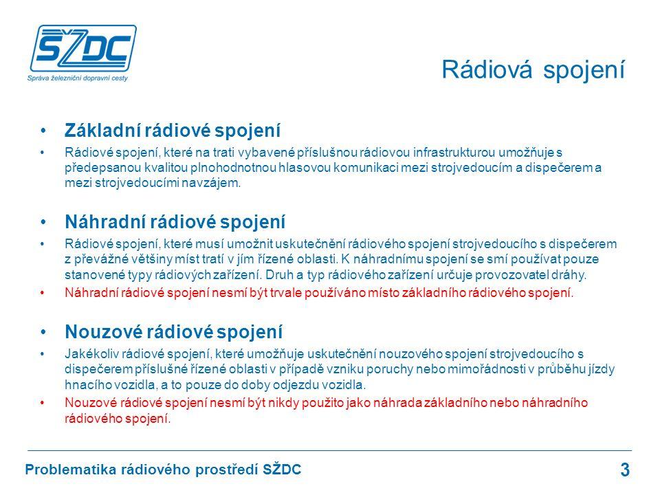 Problematika rádiového prostředí SŽDC Mapa základních rádiových spojení 4 GSM-R TRS ASCOM 150MHz